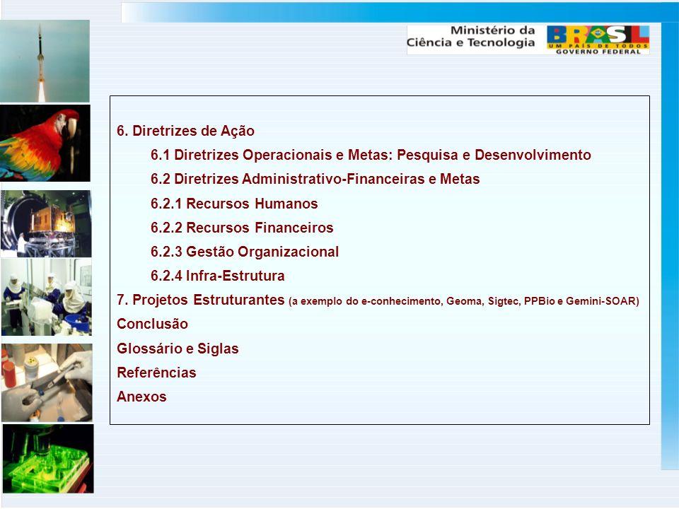 6. Diretrizes de Ação 6.1 Diretrizes Operacionais e Metas: Pesquisa e Desenvolvimento 6.2 Diretrizes Administrativo-Financeiras e Metas 6.2.1 Recursos