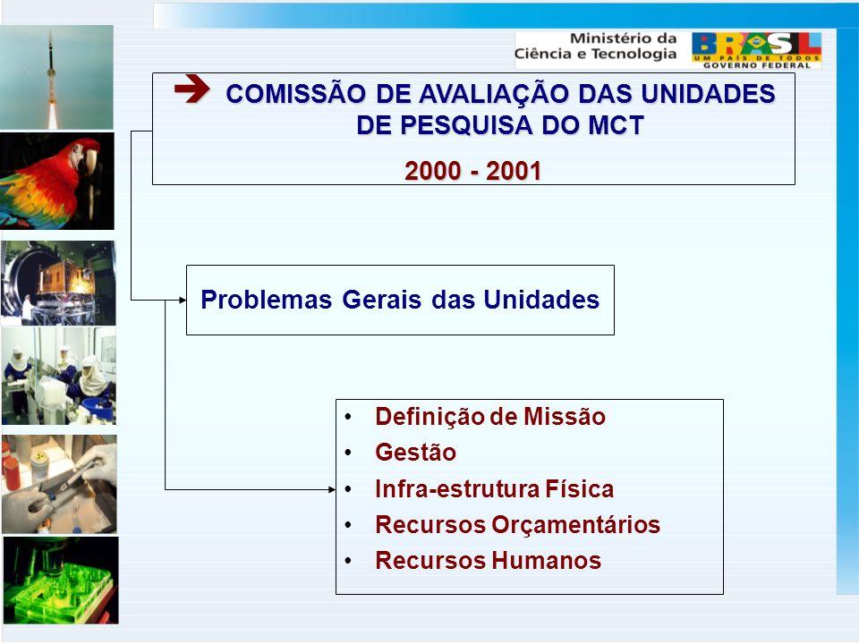 Problemas Gerais das Unidades Definição de Missão Gestão Infra-estrutura Física Recursos Orçamentários Recursos Humanos COMISSÃO DE AVALIAÇÃO DAS UNIDADES DE PESQUISA DO MCT COMISSÃO DE AVALIAÇÃO DAS UNIDADES DE PESQUISA DO MCT 2000 - 2001