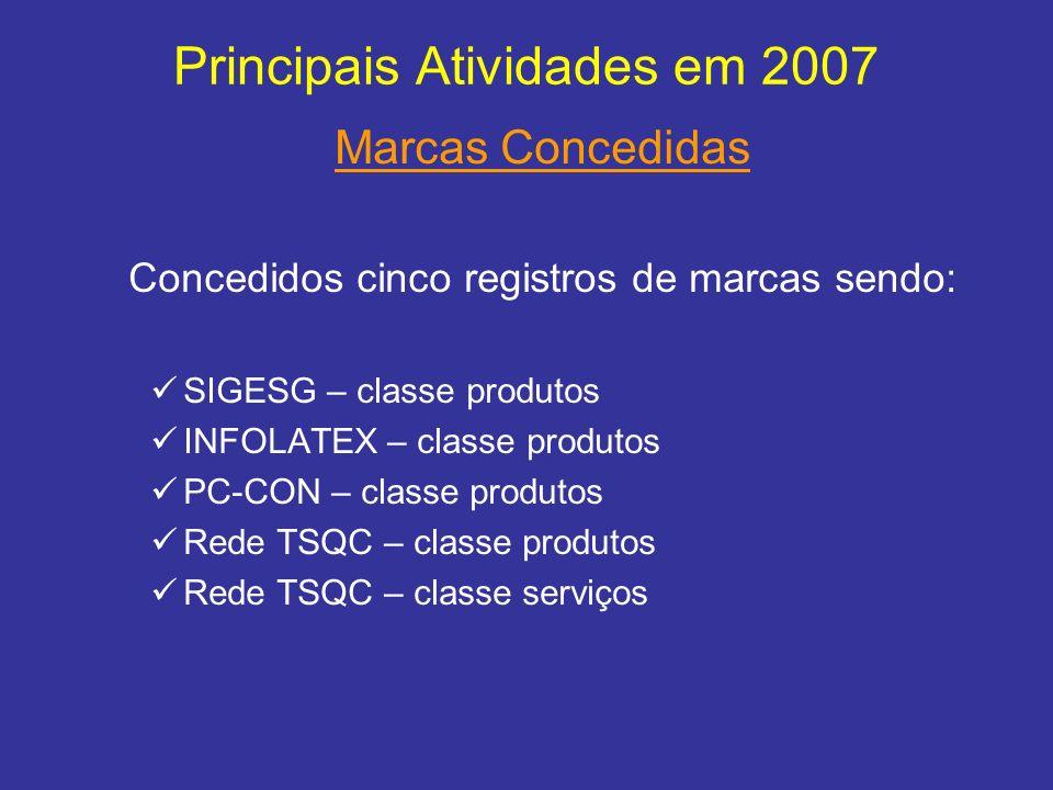 Marcas Concedidas Concedidos cinco registros de marcas sendo: SIGESG – classe produtos INFOLATEX – classe produtos PC-CON – classe produtos Rede TSQC