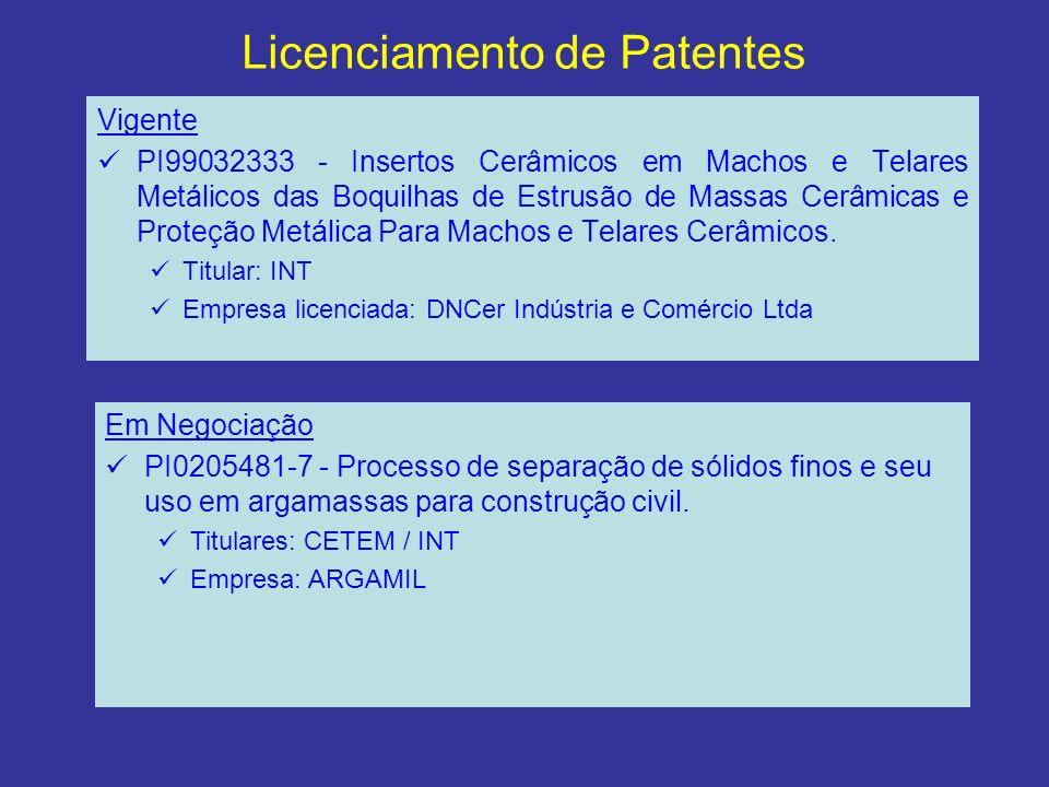Licenciamento de Patentes Vigente PI99032333 - Insertos Cerâmicos em Machos e Telares Metálicos das Boquilhas de Estrusão de Massas Cerâmicas e Proteç