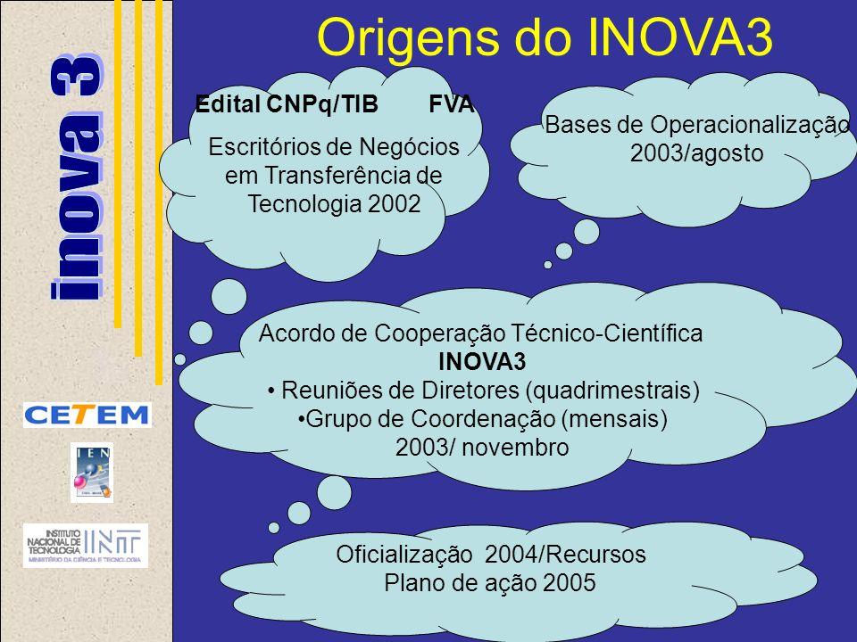 Origens do INOVA3 Edital CNPq/TIB FVA Escritórios de Negócios em Transferência de Tecnologia 2002 Bases de Operacionalização 2003/agosto Acordo de Coo