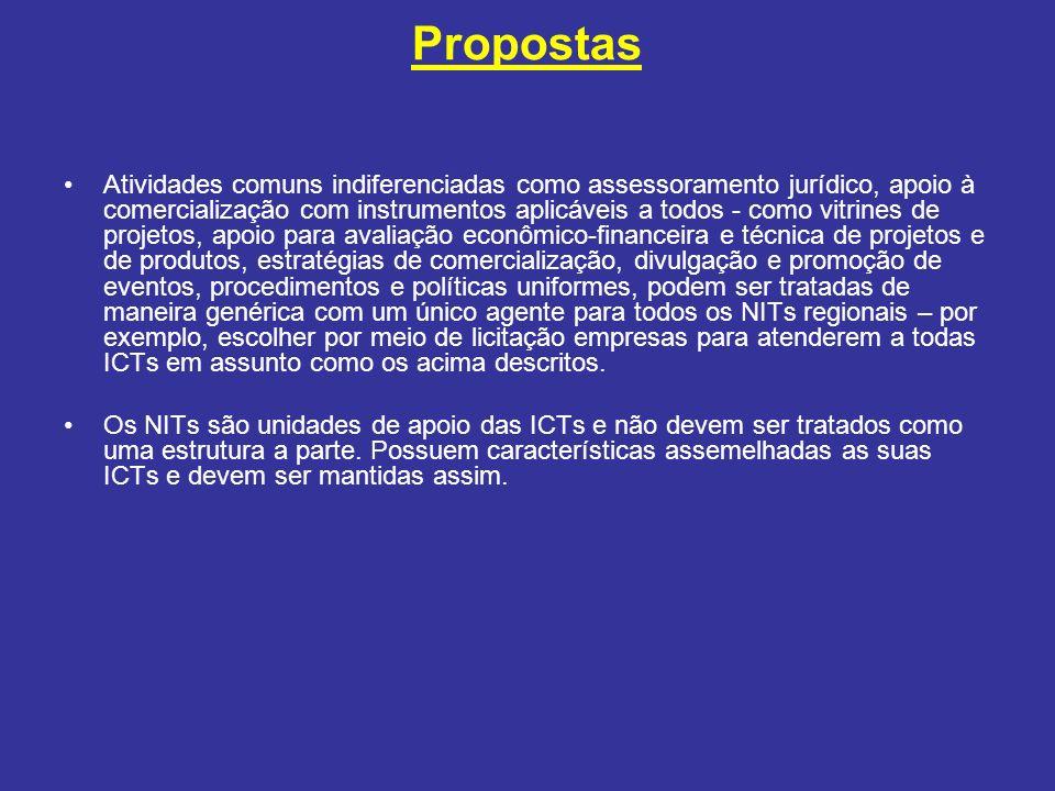 Propostas Atividades comuns indiferenciadas como assessoramento jurídico, apoio à comercialização com instrumentos aplicáveis a todos - como vitrines