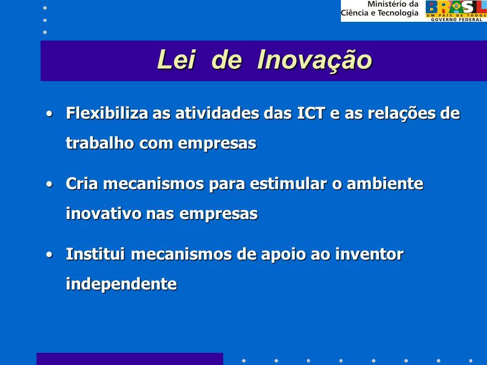 Flexibiliza as atividades das ICT e as relações de trabalho com empresasFlexibiliza as atividades das ICT e as relações de trabalho com empresas Cria mecanismos para estimular o ambiente inovativo nas empresasCria mecanismos para estimular o ambiente inovativo nas empresas Institui mecanismos de apoio ao inventor independenteInstitui mecanismos de apoio ao inventor independente Lei de Inovação