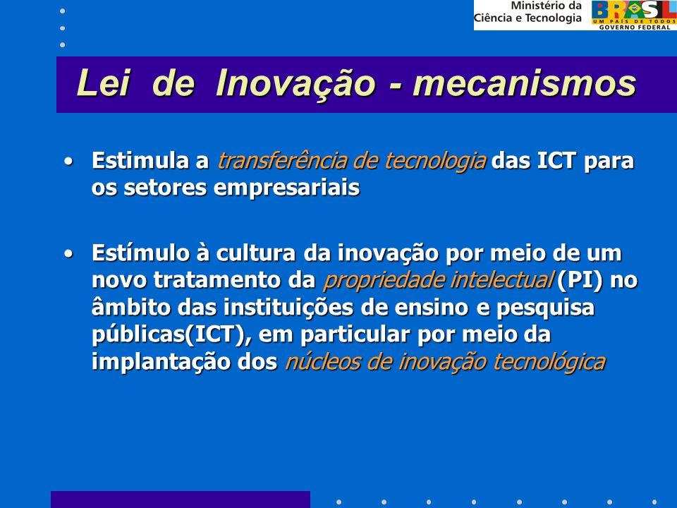 Estimula a transferência de tecnologia das ICT para os setores empresariaisEstimula a transferência de tecnologia das ICT para os setores empresariais Estímulo à cultura da inovação por meio de um novo tratamento da propriedade intelectual (PI) no âmbito das instituições de ensino e pesquisa públicas(ICT), em particular por meio da implantação dos núcleos de inovação tecnológicaEstímulo à cultura da inovação por meio de um novo tratamento da propriedade intelectual (PI) no âmbito das instituições de ensino e pesquisa públicas(ICT), em particular por meio da implantação dos núcleos de inovação tecnológica Lei de Inovação - mecanismos