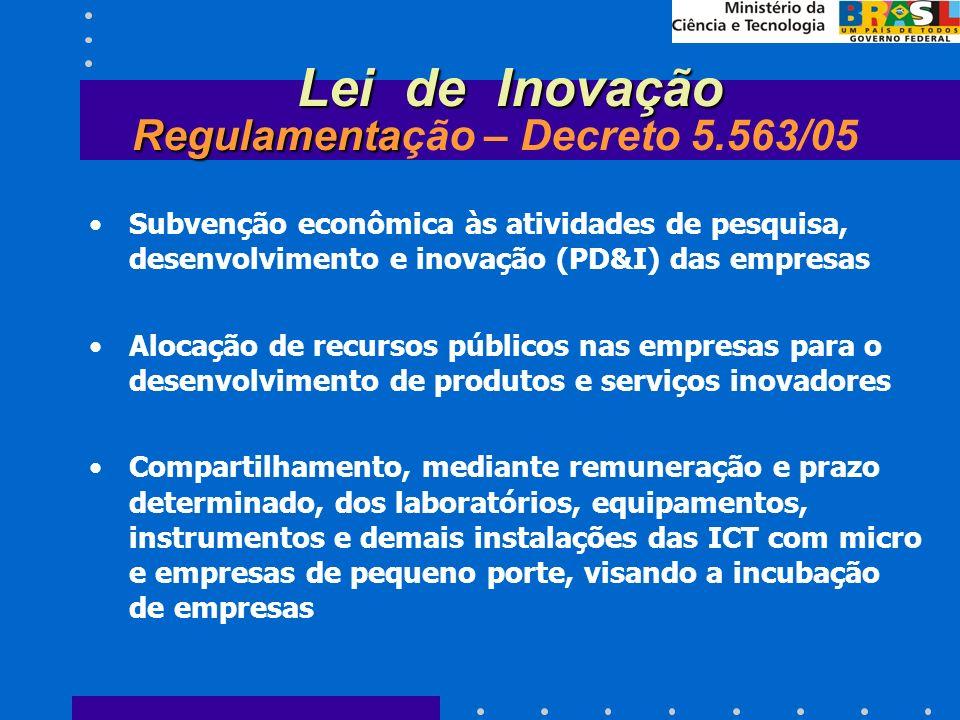 Subvenção econômica às atividades de pesquisa, desenvolvimento e inovação (PD&I) das empresas Alocação de recursos públicos nas empresas para o desenvolvimento de produtos e serviços inovadores Compartilhamento, mediante remuneração e prazo determinado, dos laboratórios, equipamentos, instrumentos e demais instalações das ICT com micro e empresas de pequeno porte, visando a incubação de empresas Lei de Inovação Regulamenta Lei de Inovação Regulamentação – Decreto 5.563/05