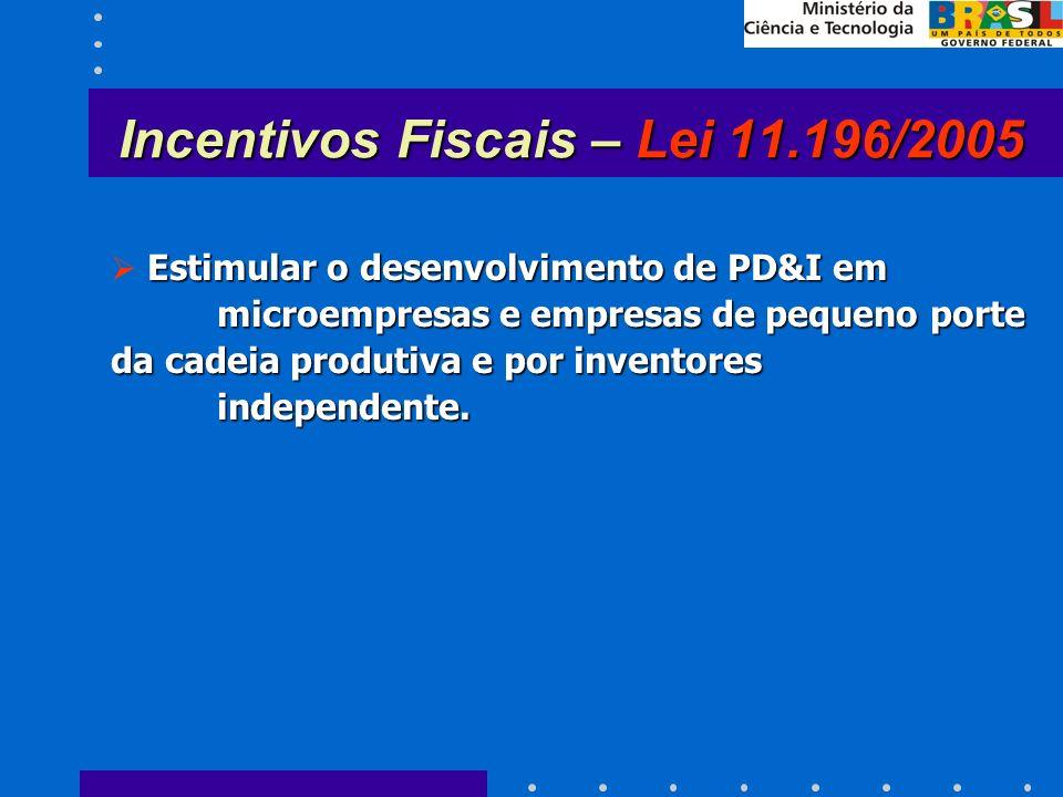 Incentivos Fiscais – Lei 11.196/2005 Estimular o desenvolvimento de PD&I em microempresas e empresas de pequeno porte da cadeia produtiva e por inventores independente.