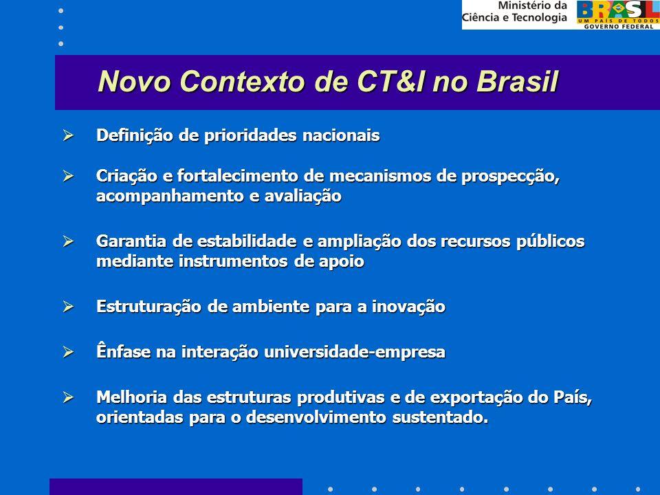 Novo Contexto de CT&I no Brasil Definição de prioridades nacionais Definição de prioridades nacionais Criação e fortalecimento de mecanismos de prospecção, acompanhamento e avaliação Criação e fortalecimento de mecanismos de prospecção, acompanhamento e avaliação Garantia de estabilidade e ampliação dos recursos públicos mediante instrumentos de apoio Garantia de estabilidade e ampliação dos recursos públicos mediante instrumentos de apoio Estruturação de ambiente para a inovação Estruturação de ambiente para a inovação Ênfase na interação universidade-empresa Ênfase na interação universidade-empresa Melhoria das estruturas produtivas e de exportação do País, orientadas para o desenvolvimento sustentado.