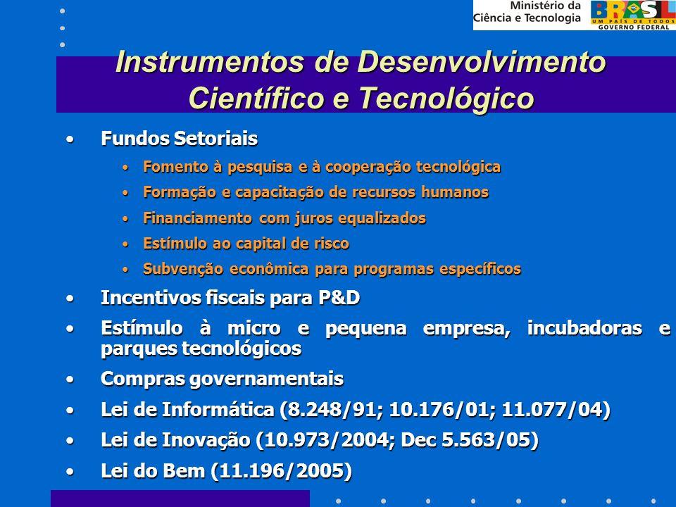 Incentivos Fiscais – Lei 11.196/2005 Síntese: Síntese: Introduz o automatismo nos incentivos; Introduz o automatismo nos incentivos; Aperfeiçoa o atual incentivo relativo ao IRPJ; Aperfeiçoa o atual incentivo relativo ao IRPJ; Mantém os demais incentivos da legislação atual; Mantém os demais incentivos da legislação atual; Consolida a legislação atual (Leis 8.661/93 e 10.637/2002) num único marco legal Consolida a legislação atual (Leis 8.661/93 e 10.637/2002) num único marco legal.
