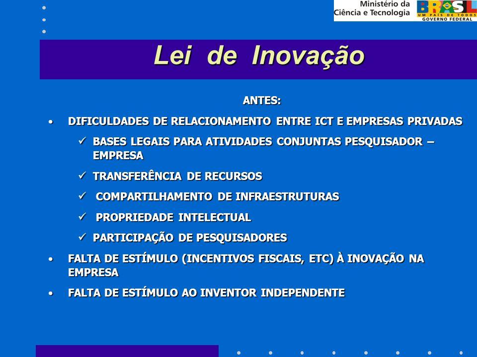 ANTES: DIFICULDADES DE RELACIONAMENTO ENTRE ICT E EMPRESAS PRIVADASDIFICULDADES DE RELACIONAMENTO ENTRE ICT E EMPRESAS PRIVADAS BASES LEGAIS PARA ATIVIDADES CONJUNTAS PESQUISADOR – EMPRESA BASES LEGAIS PARA ATIVIDADES CONJUNTAS PESQUISADOR – EMPRESA TRANSFERÊNCIA DE RECURSOS TRANSFERÊNCIA DE RECURSOS COMPARTILHAMENTO DE INFRAESTRUTURAS COMPARTILHAMENTO DE INFRAESTRUTURAS PROPRIEDADE INTELECTUAL PROPRIEDADE INTELECTUAL PARTICIPAÇÃO DE PESQUISADORES PARTICIPAÇÃO DE PESQUISADORES FALTA DE ESTÍMULO (INCENTIVOS FISCAIS, ETC) À INOVAÇÃO NA EMPRESAFALTA DE ESTÍMULO (INCENTIVOS FISCAIS, ETC) À INOVAÇÃO NA EMPRESA FALTA DE ESTÍMULO AO INVENTOR INDEPENDENTEFALTA DE ESTÍMULO AO INVENTOR INDEPENDENTE Lei de Inovação