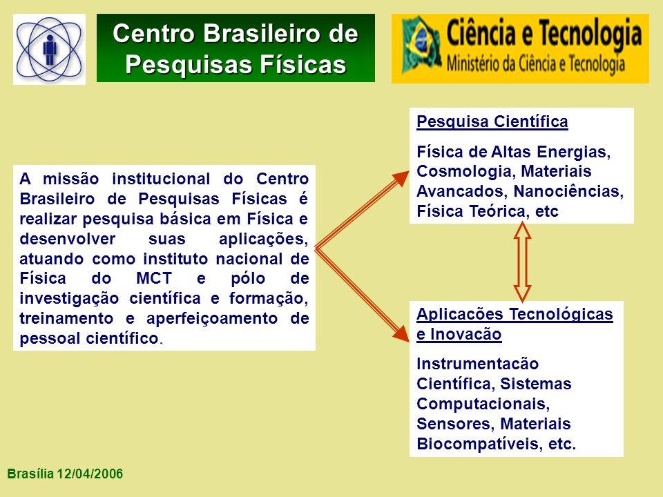 Brasília 12/04/2006 Centro Brasileiro de Pesquisas Físicas. A missão institucional do Centro Brasileiro de Pesquisas Físicas é realizar pesquisa básic