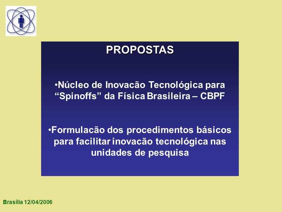 Brasília 12/04/2006 PROPOSTAS Núcleo de Inovacão Tecnológica para Spinoffs da Física Brasileira – CBPF Formulacão dos procedimentos básicos para facilitar inovacão tecnológica nas unidades de pesquisa