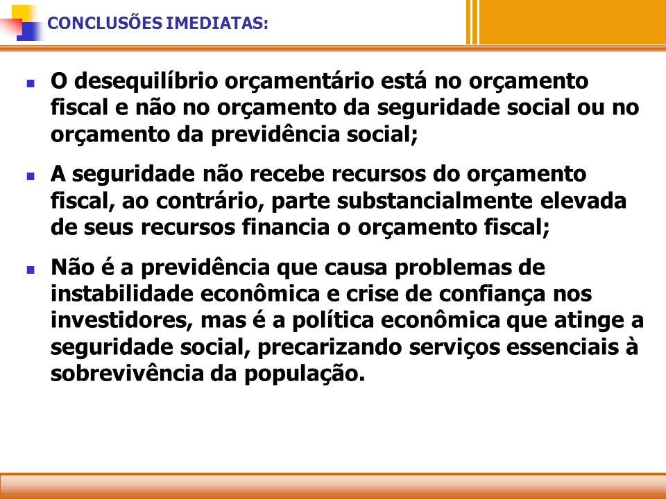 CONCLUSÕES IMEDIATAS: O desequilíbrio orçamentário está no orçamento fiscal e não no orçamento da seguridade social ou no orçamento da previdência soc