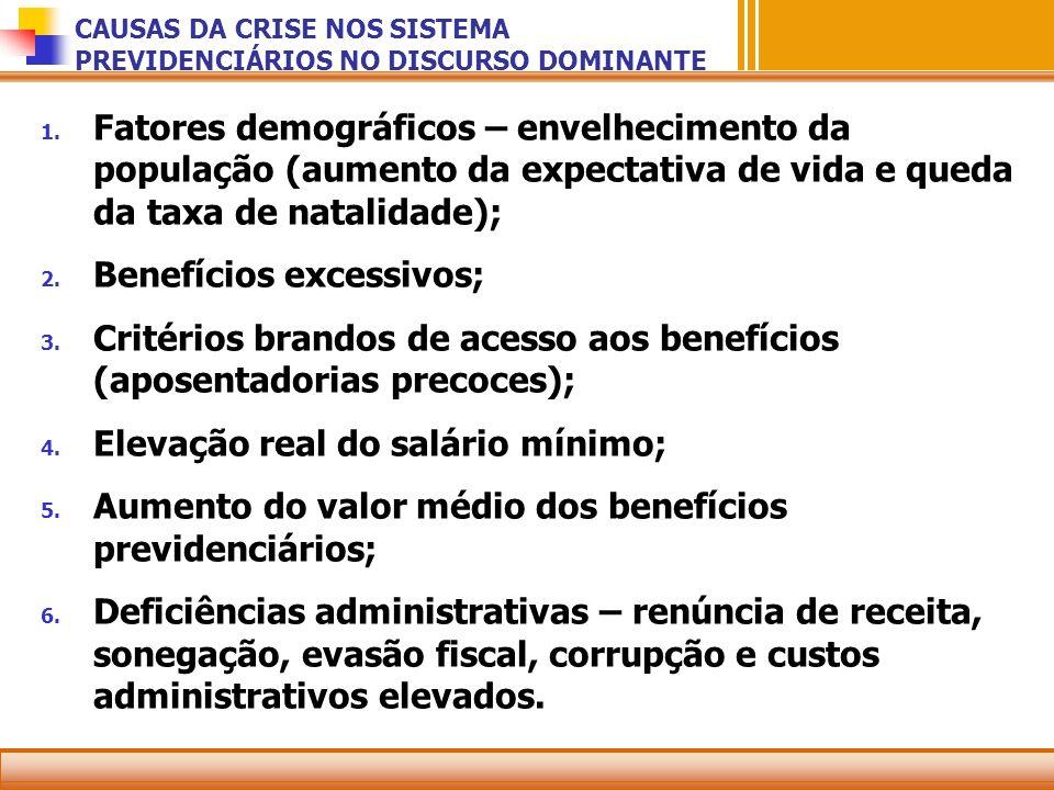 CONSEQUÊNCIAS DA CRISE DA PREVIDÊNCIA PÚBLICA SEGUNDO O DISCURSO DOMINANTE Fonte de instabilidade fiscal o resultado negativo da previdência é a parcela mais significativa do déficit fiscal do governo; É um grande obstáculo ao crescimento sustentado da economia: Reduz o investimento público; Causa instabilidade de expectativas nos agentes do mercado financeiro; Reduz a competitividade dos produtos brasileiros no mercado internacional, porque a carga de contribuições sociais é muito elevada; Reduz o emprego formal, porque os encargos sociais geram custos elevados de contratação.