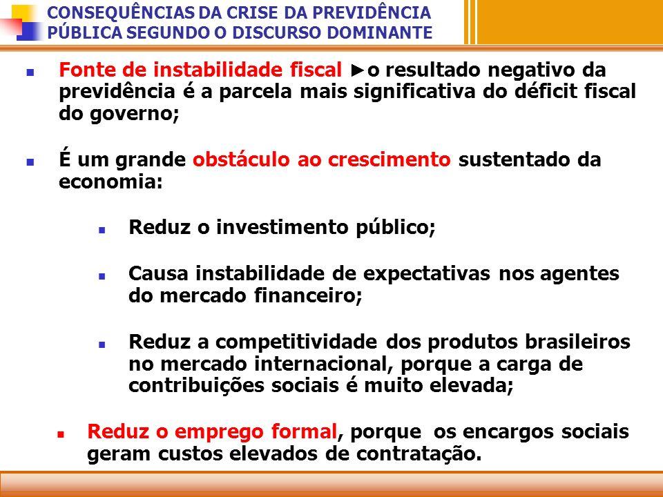 CONSEQUÊNCIAS DA CRISE DA PREVIDÊNCIA PÚBLICA SEGUNDO O DISCURSO DOMINANTE Fonte de instabilidade fiscal o resultado negativo da previdência é a parce