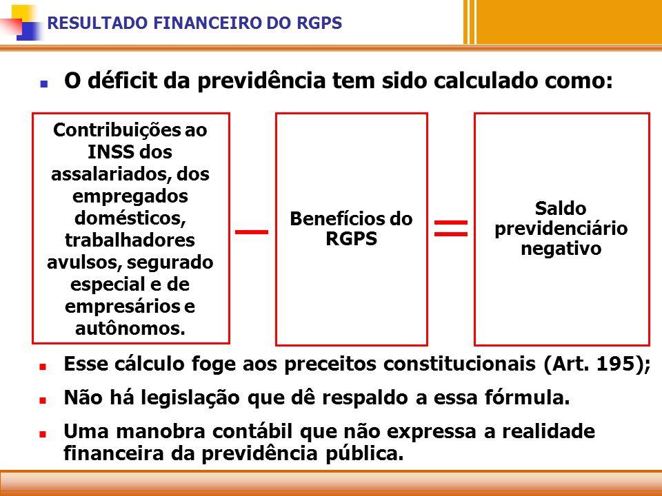 O déficit da previdência tem sido calculado como: RESULTADO FINANCEIRO DO RGPS Contribuições ao INSS dos assalariados, dos empregados domésticos, trab
