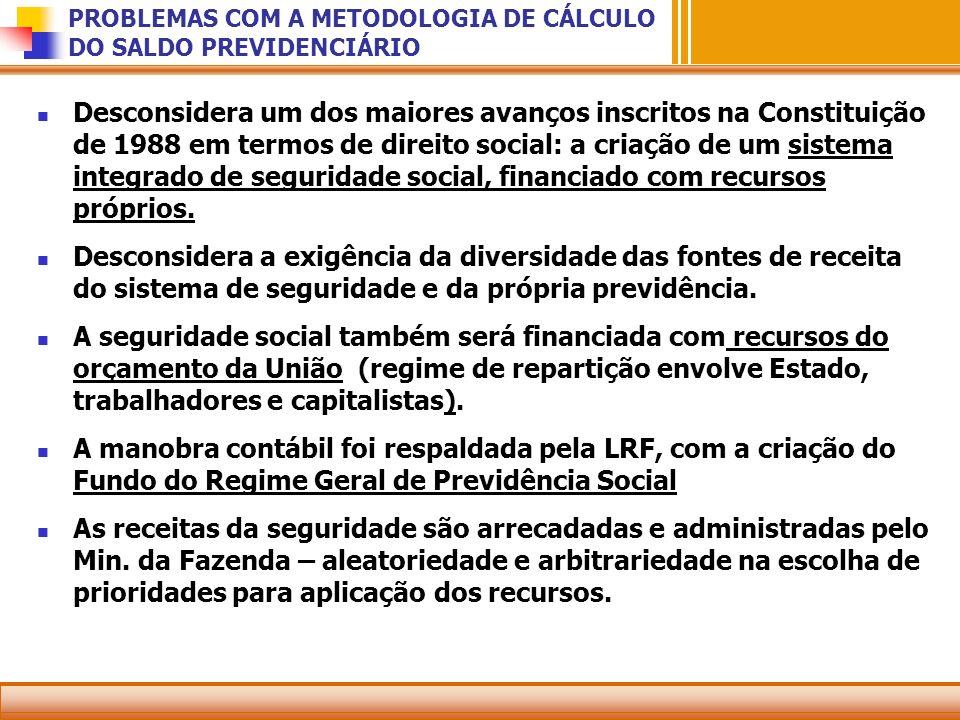 PROBLEMAS COM A METODOLOGIA DE CÁLCULO DO SALDO PREVIDENCIÁRIO Desconsidera um dos maiores avanços inscritos na Constituição de 1988 em termos de dire