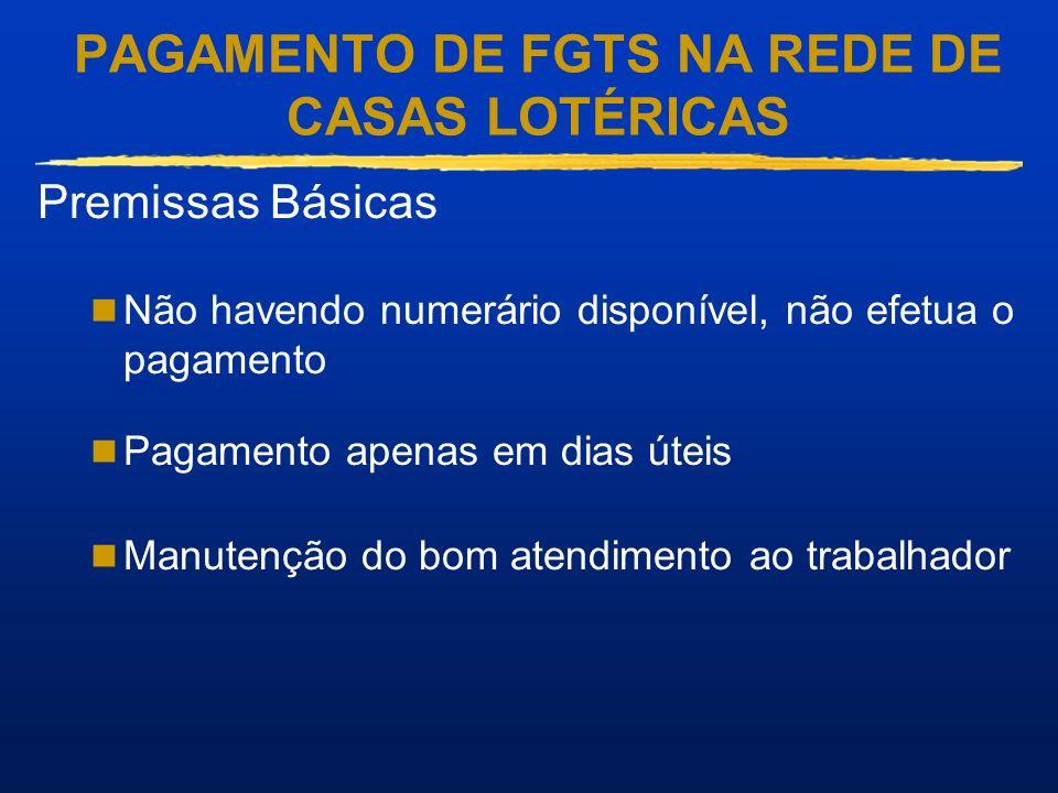 PAGAMENTO DE FGTS NA REDE DE CASAS LOTÉRICAS Premissas Básicas Não havendo numerário disponível, não efetua o pagamento Pagamento apenas em dias úteis