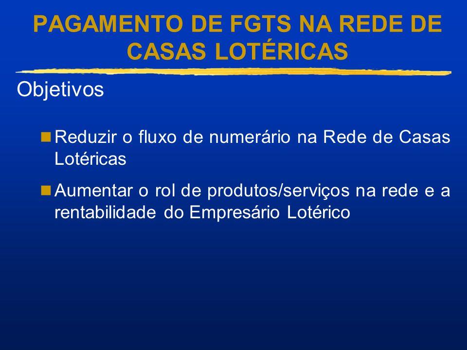 PAGAMENTO DE FGTS NA REDE DE CASAS LOTÉRICAS Objetivos Reduzir o fluxo de numerário na Rede de Casas Lotéricas Aumentar o rol de produtos/serviços na