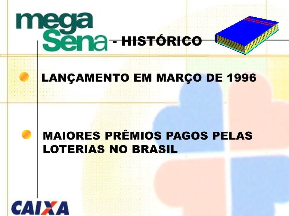 - HISTÓRICO LANÇAMENTO EM MARÇO DE 1996 MAIORES PRÊMIOS PAGOS PELAS LOTERIAS NO BRASIL