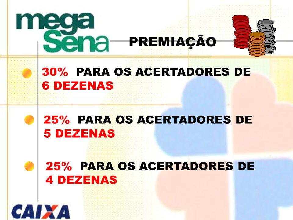 PREMIAÇÃO 30% PARA OS ACERTADORES DE 6 DEZENAS 25% PARA OS ACERTADORES DE 5 DEZENAS 25% PARA OS ACERTADORES DE 4 DEZENAS