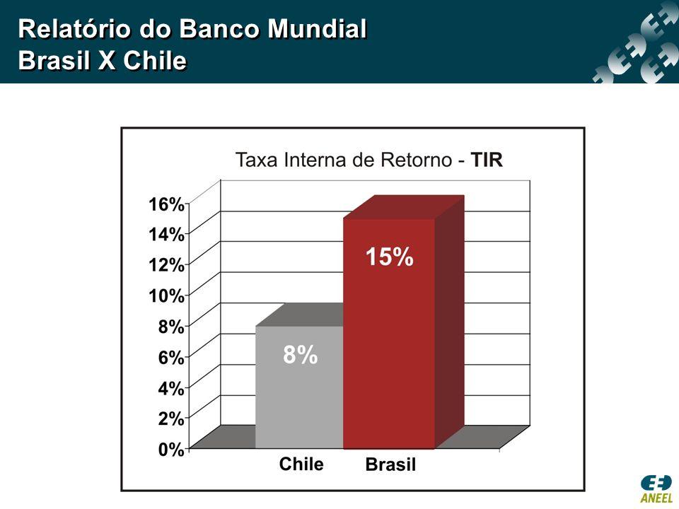 Relatório do Banco Mundial Brasil X Chile