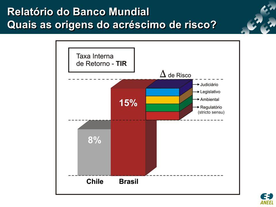 Relatório do Banco Mundial Quais as origens do acréscimo de risco?