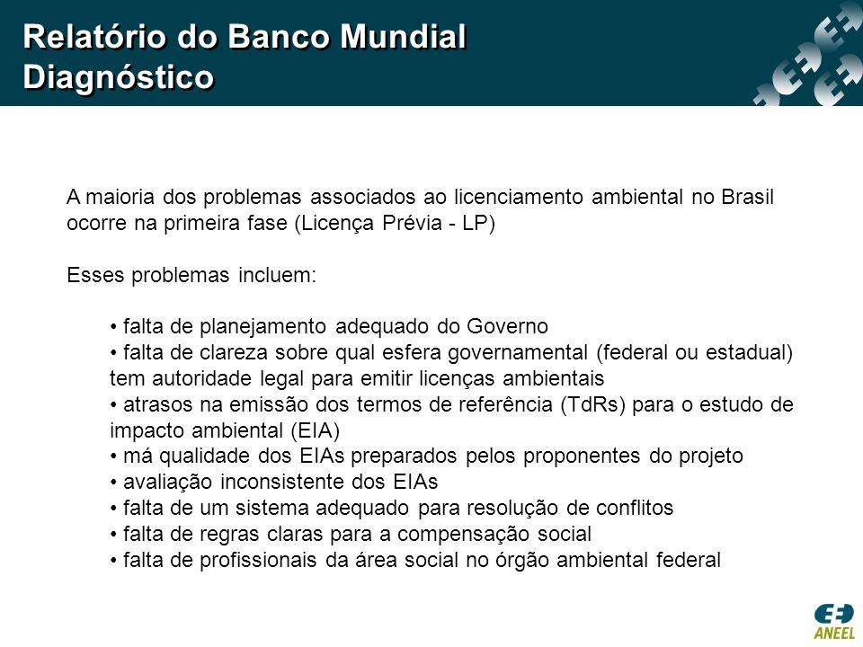 Relatório do Banco Mundial Diagnóstico A maioria dos problemas associados ao licenciamento ambiental no Brasil ocorre na primeira fase (Licença Prévia - LP) Esses problemas incluem: falta de planejamento adequado do Governo falta de clareza sobre qual esfera governamental (federal ou estadual) tem autoridade legal para emitir licenças ambientais atrasos na emissão dos termos de referência (TdRs) para o estudo de impacto ambiental (EIA) má qualidade dos EIAs preparados pelos proponentes do projeto avaliação inconsistente dos EIAs falta de um sistema adequado para resolução de conflitos falta de regras claras para a compensação social falta de profissionais da área social no órgão ambiental federal