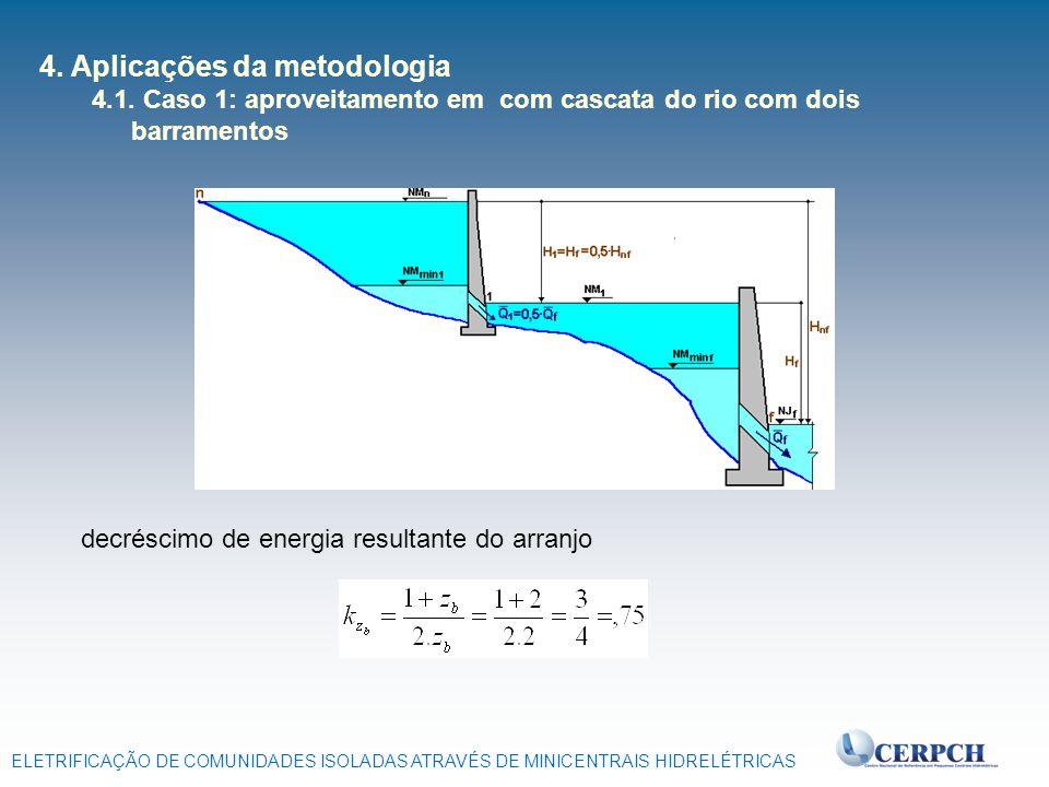 ELETRIFICAÇÃO DE COMUNIDADES ISOLADAS ATRAVÉS DE MINICENTRAIS HIDRELÉTRICAS 4. Aplicações da metodologia 4.1. Caso 1: aproveitamento em com cascata do