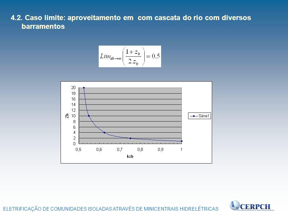 ELETRIFICAÇÃO DE COMUNIDADES ISOLADAS ATRAVÉS DE MINICENTRAIS HIDRELÉTRICAS 4.2. Caso limite: aproveitamento em com cascata do rio com diversos barram