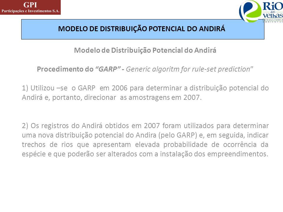 Modelo de Distribuição Potencial do Andirá Procedimento do GARP - Generic algoritm for rule-set prediction 1) Utilizou –se o GARP em 2006 para determi