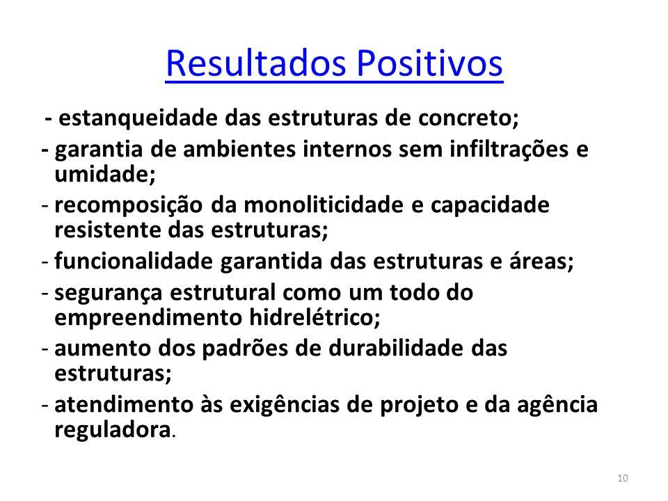 10 Resultados Positivos - estanqueidade das estruturas de concreto; - garantia de ambientes internos sem infiltrações e umidade; -recomposição da mono
