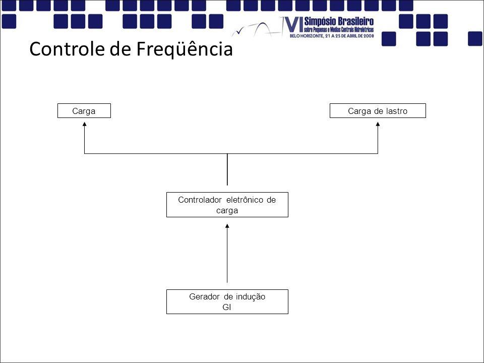 Controle de Freqüência CargaCarga de lastro Controlador eletrônico de carga Gerador de indução GI