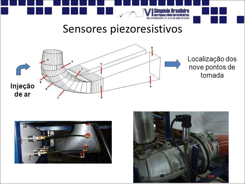 Sensores piezoresistivos Localização dos nove pontos de tomada Injeção de ar