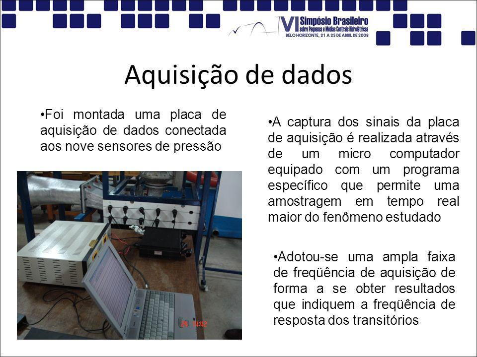 Aquisição de dados A captura dos sinais da placa de aquisição é realizada através de um micro computador equipado com um programa específico que permi