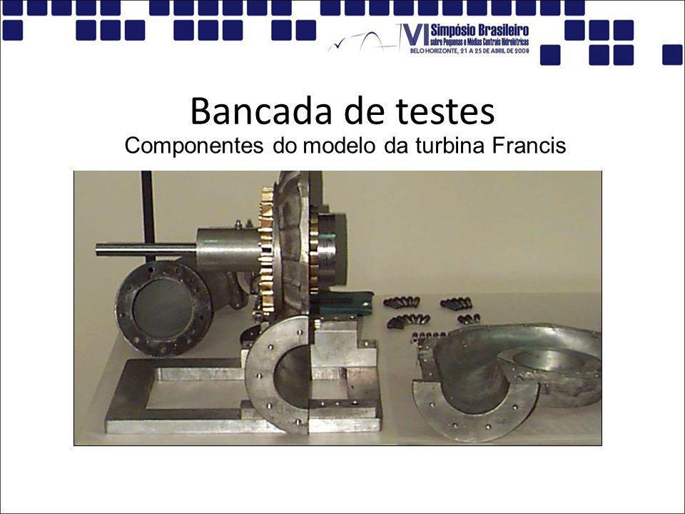 Bancada de testes Queda11 m Vazão0,0260 m3/s Potência3 HP Velocidade especifica 174 rpm Dados de projeto do modelo da turbina Francis Curvas de potência da turbina Francis em função da velocidade angular, em diferentes aberturas das pás.