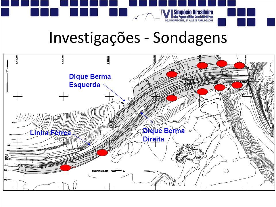 Investigações Ensaio de Infiltração Dique Berma Esquerda Dique Berma Direita Linha Férrea