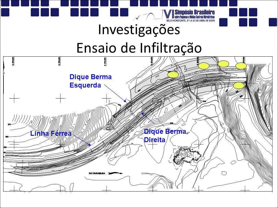 Investigações Trincheiras de Inspeção Dique Berma Esquerda Dique Berma Direita Linha Férrea