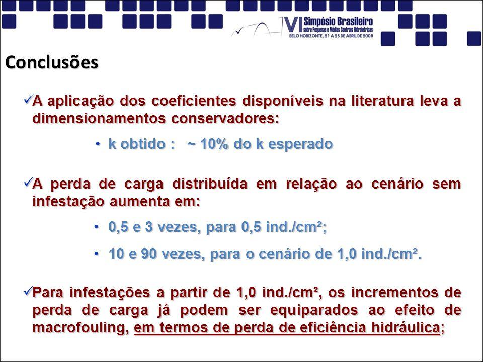 A aplicação dos coeficientes disponíveis na literatura leva a dimensionamentos conservadores: A aplicação dos coeficientes disponíveis na literatura l