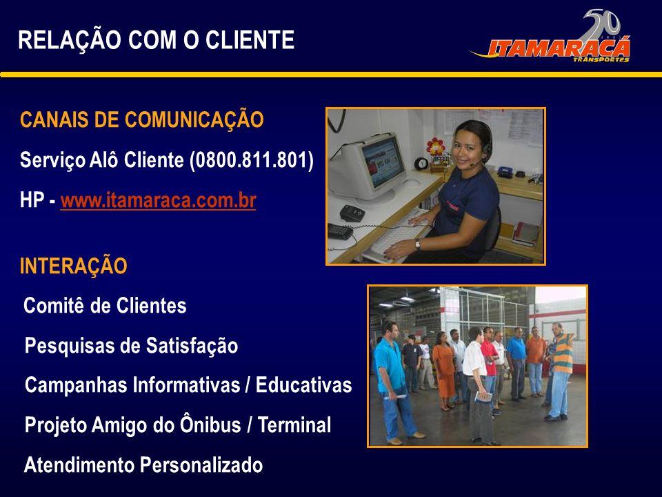 RELAÇÃO COM O CLIENTE CANAIS DE COMUNICAÇÃO Serviço Alô Cliente (0800.811.801) HP - www.itamaraca.com.brwww.itamaraca.com.br INTERAÇÃO Comitê de Clien