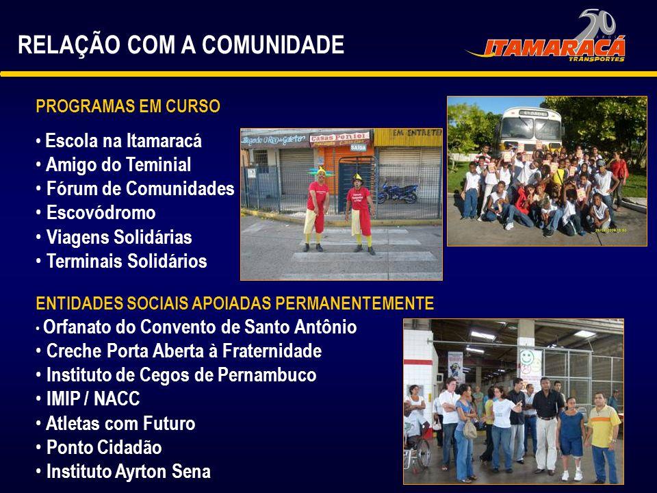 RELAÇÃO COM A COMUNIDADE PROGRAMAS EM CURSO Escola na Itamaracá Amigo do Teminial Fórum de Comunidades Escovódromo Viagens Solidárias Terminais Solidá