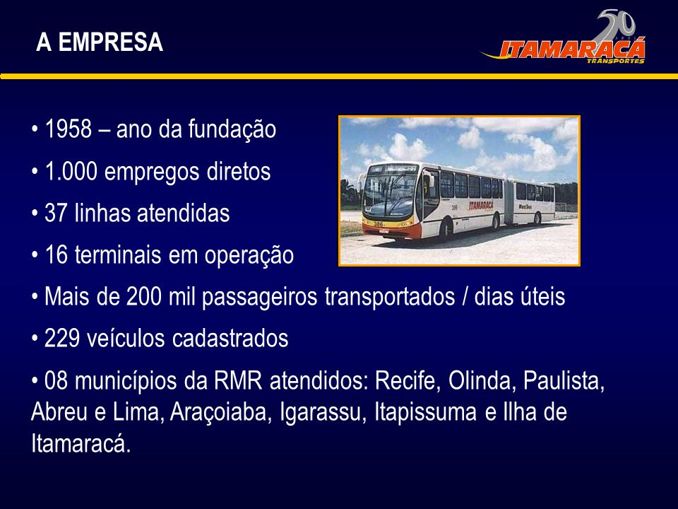 A EMPRESA 1958 – ano da fundação 1.000 empregos diretos 37 linhas atendidas 16 terminais em operação Mais de 200 mil passageiros transportados / dias