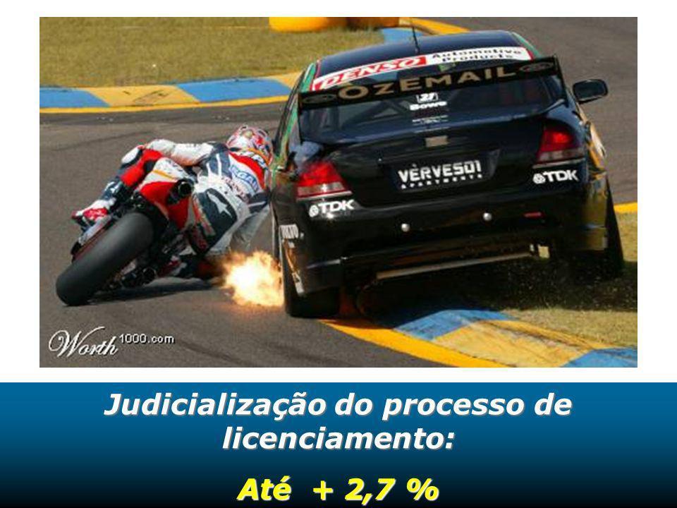 Judicialização do processo de licenciamento: Até + 2,7 % Judicialização do processo de licenciamento: Até + 2,7 %