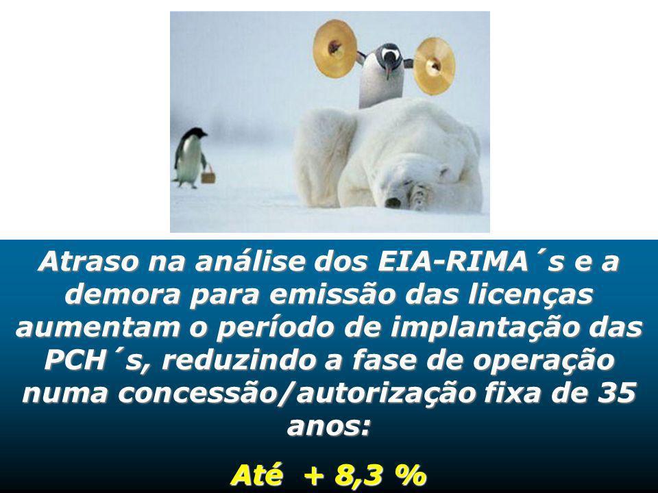 Atraso na análise dos EIA-RIMA´s e a demora para emissão das licenças aumentam o período de implantação das PCH´s, reduzindo a fase de operação numa c