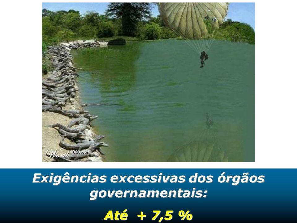 Exigências excessivas dos órgãos governamentais: Até + 7,5 % Exigências excessivas dos órgãos governamentais: Até + 7,5 %