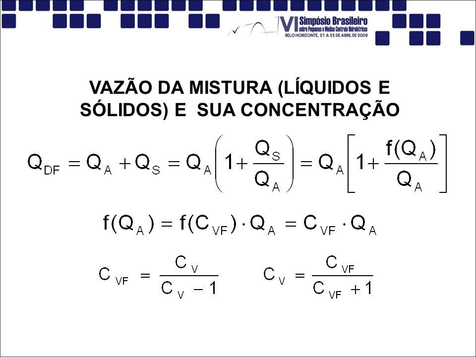 PESO ESPECÍFICO DA MISTURA EM FUNCÃO DA CONCENTRACÃO VOLUMÉTRICA - peso específico da mistura bifásica ou uma grandeza física função de: - peso específico de água ou do meio dispersóide; - peso específico de sólidos ou do meio disperso; - coeficiente de concentração volumétrica adimensional, ou a relação entre o volume dos sólidos e o volume total da mistura.