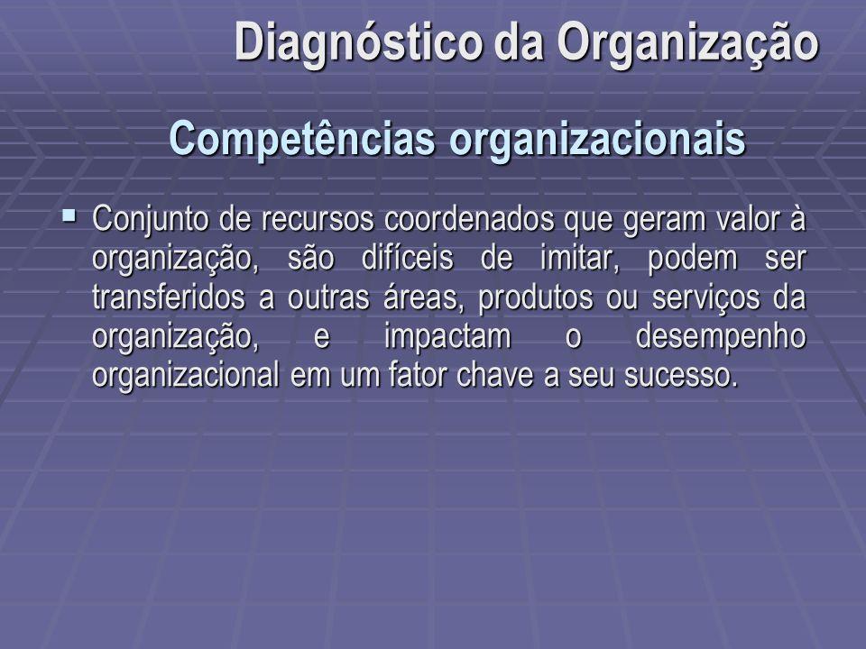 Conjunto de recursos coordenados que geram valor à organização, são difíceis de imitar, podem ser transferidos a outras áreas, produtos ou serviços da