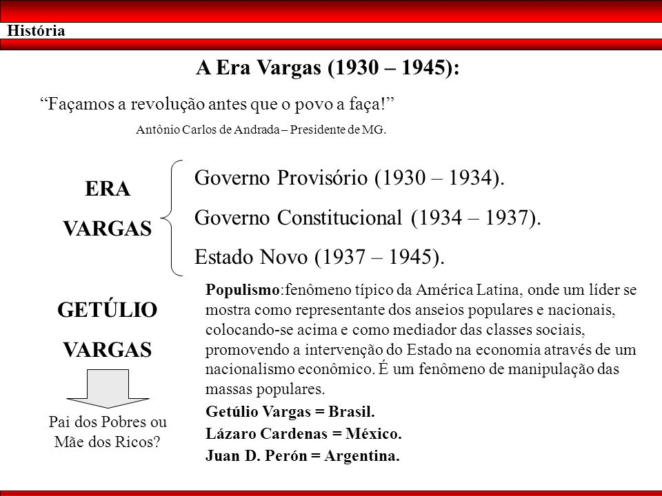 História A Era Vargas (1930 – 1945): Façamos a revolução antes que o povo a faça! Antônio Carlos de Andrada – Presidente de MG. ERA VARGAS Governo Pro