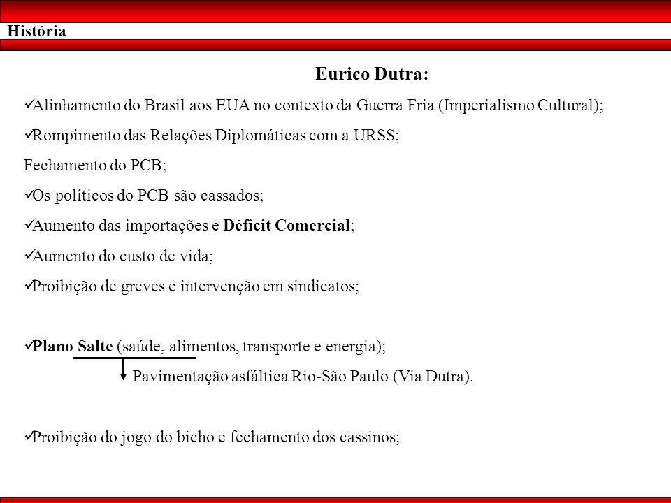 História Eurico Dutra: Alinhamento do Brasil aos EUA no contexto da Guerra Fria (Imperialismo Cultural); Rompimento das Relações Diplomáticas com a UR