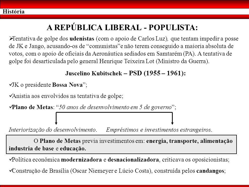 História A REPÚBLICA LIBERAL - POPULISTA: Tentativa de golpe dos udenistas (com o apoio de Carlos Luz), que tentam impedir a posse de JK e Jango, acus
