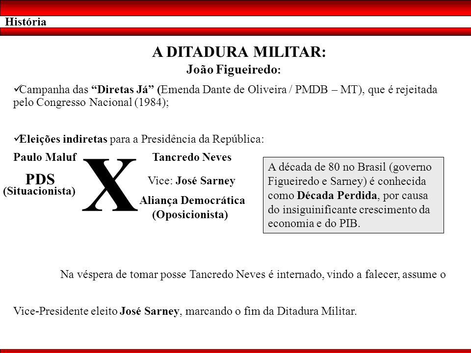 História A DITADURA MILITAR: João Figueiredo : Campanha das Diretas Já (Emenda Dante de Oliveira / PMDB – MT), que é rejeitada pelo Congresso Nacional